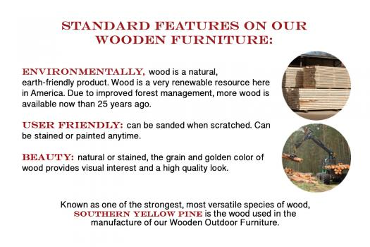 standard features on wooden furniture